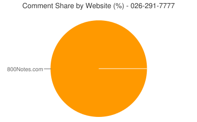 Comment Share 026-291-7777